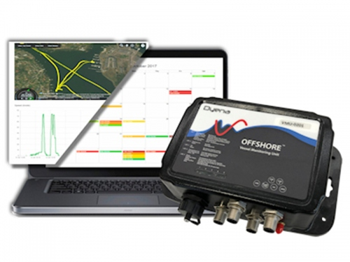 Offshore Marine Monitoring System